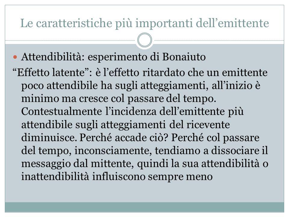 Le caratteristiche più importanti dellemittente Attendibilità: esperimento di Bonaiuto Effetto latente: è leffetto ritardato che un emittente poco att