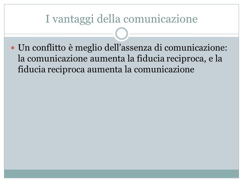 I vantaggi della comunicazione Un conflitto è meglio dellassenza di comunicazione: la comunicazione aumenta la fiducia reciproca, e la fiducia recipro