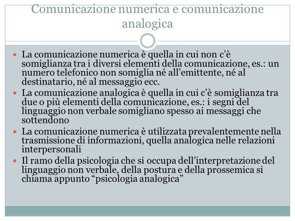 Comunicazione numerica e comunicazione analogica La comunicazione numerica è quella in cui non cè somiglianza tra i diversi elementi della comunicazio