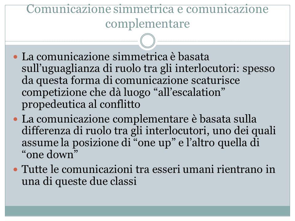 Comunicazione simmetrica e comunicazione complementare La comunicazione simmetrica è basata sulluguaglianza di ruolo tra gli interlocutori: spesso da
