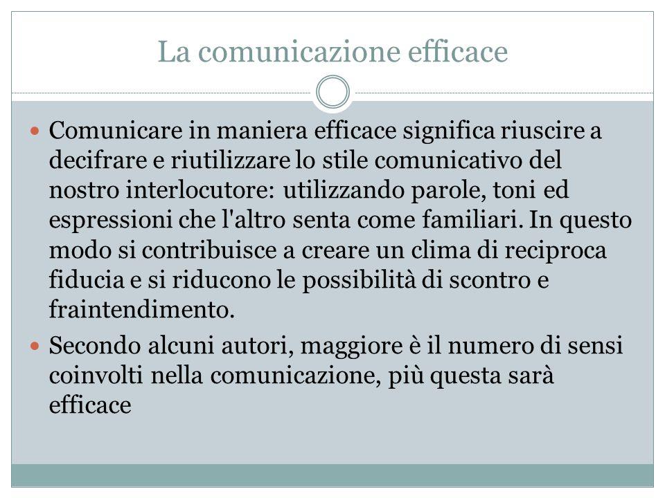 La comunicazione efficace Comunicare in maniera efficace significa riuscire a decifrare e riutilizzare lo stile comunicativo del nostro interlocutore: