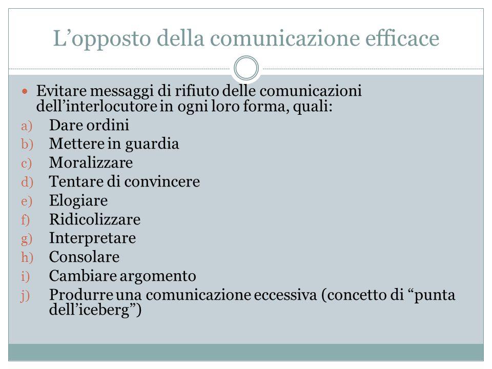 Lopposto della comunicazione efficace Evitare messaggi di rifiuto delle comunicazioni dellinterlocutore in ogni loro forma, quali: a) Dare ordini b) M