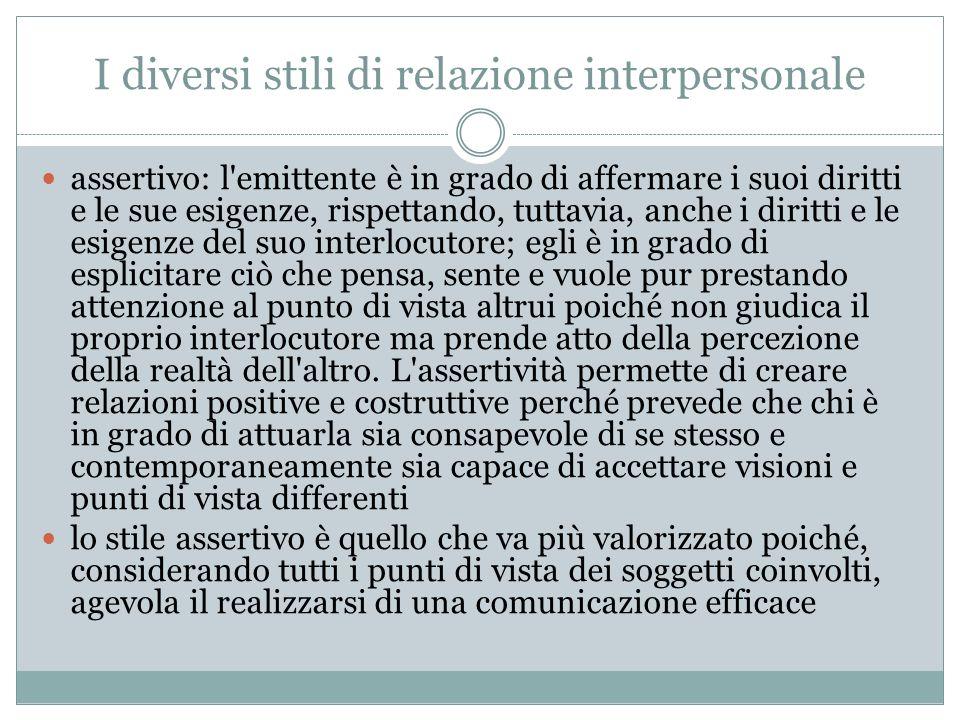 I diversi stili di relazione interpersonale assertivo: l'emittente è in grado di affermare i suoi diritti e le sue esigenze, rispettando, tuttavia, an