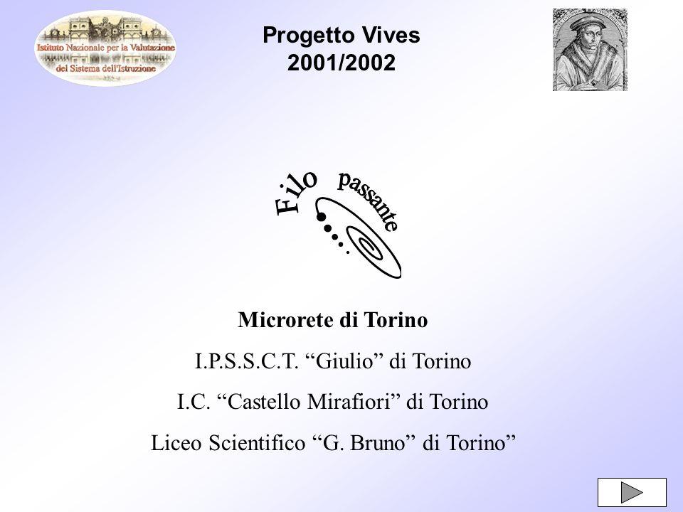 Progetto Vives 2001/2002 Microrete di Torino I.P.S.S.C.T. Giulio di Torino I.C. Castello Mirafiori di Torino Liceo Scientifico G. Bruno di Torino