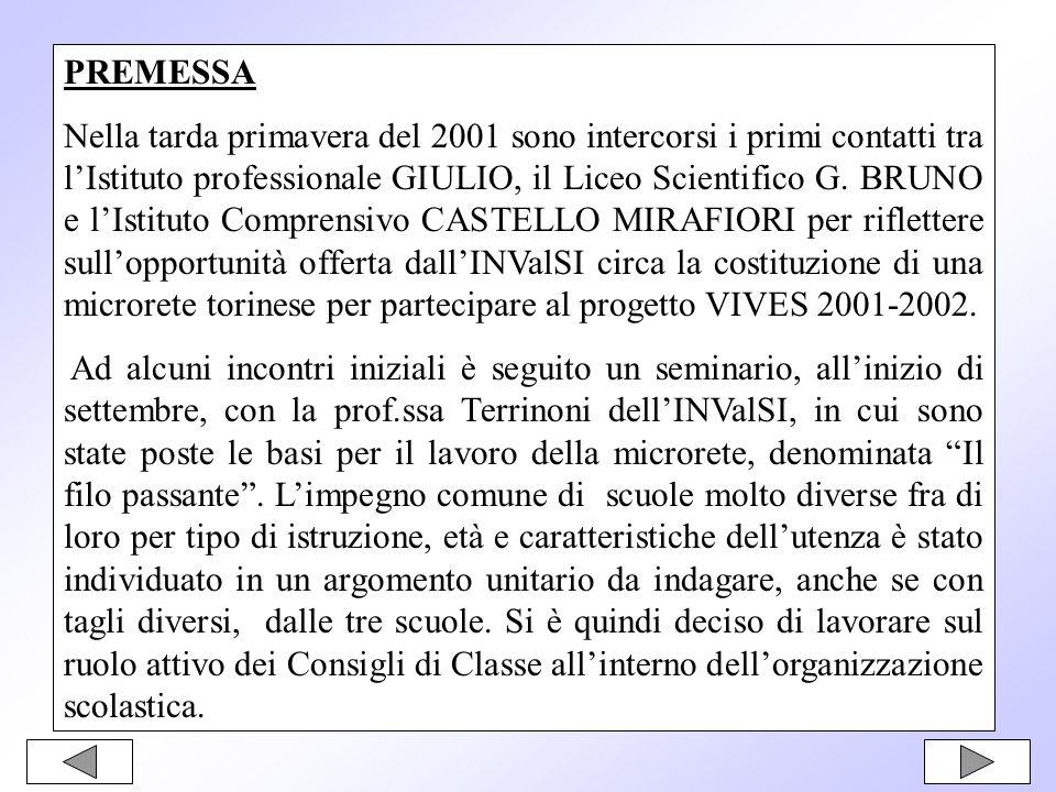 PREMESSA Nella tarda primavera del 2001 sono intercorsi i primi contatti tra lIstituto professionale GIULIO, il Liceo Scientifico G. BRUNO e lIstituto