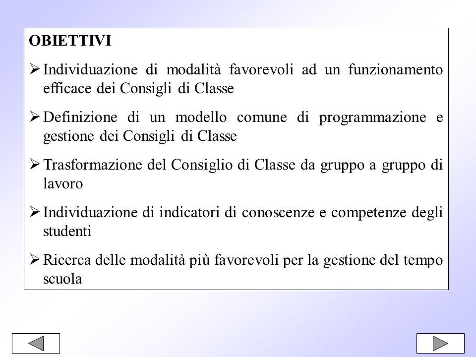 OBIETTIVI Individuazione di modalità favorevoli ad un funzionamento efficace dei Consigli di Classe Definizione di un modello comune di programmazione