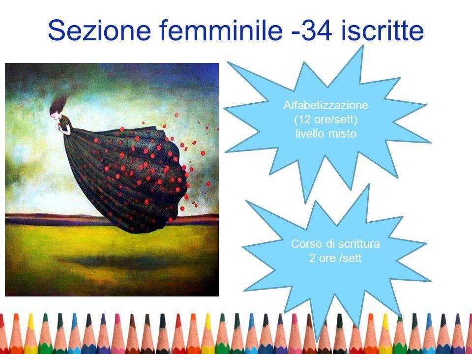 Sezione femminile -34 iscritte Alfabetizzazione (12 ore/sett) livello misto Corso di scrittura 2 ore /sett