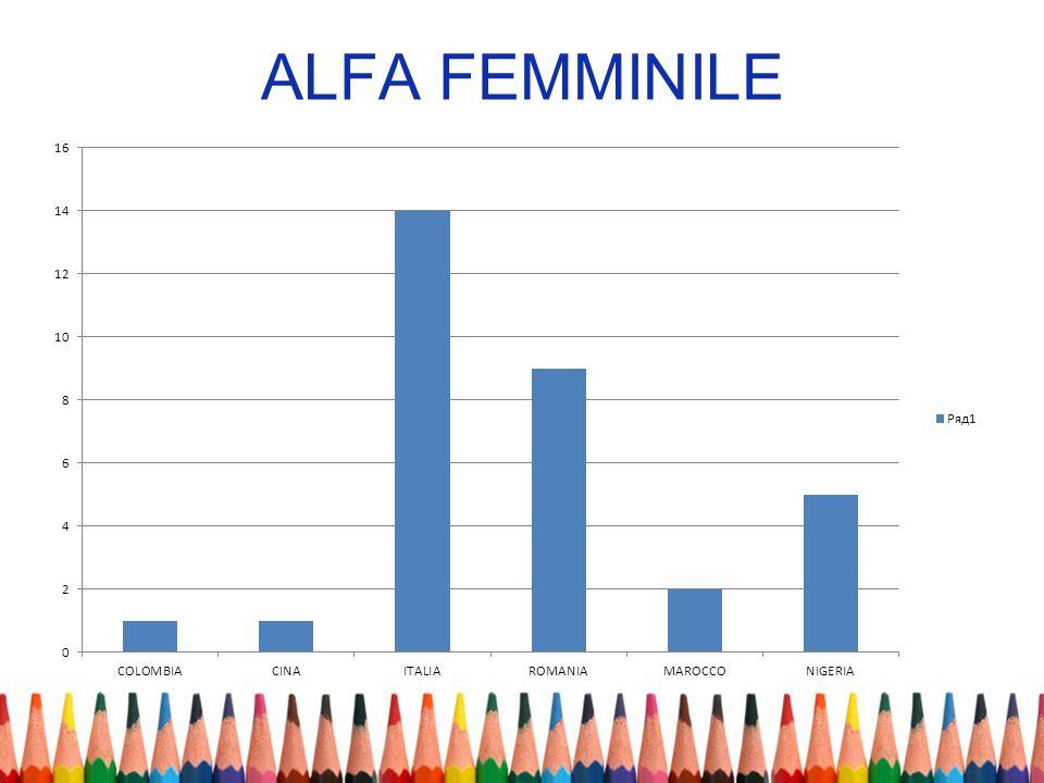 ALFA FEMMINILE
