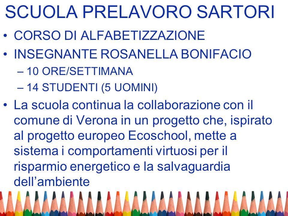 SCUOLA PRELAVORO SARTORI CORSO DI ALFABETIZZAZIONE INSEGNANTE ROSANELLA BONIFACIO –10 ORE/SETTIMANA –14 STUDENTI (5 UOMINI) La scuola continua la collaborazione con il comune di Verona in un progetto che, ispirato al progetto europeo Ecoschool, mette a sistema i comportamenti virtuosi per il risparmio energetico e la salvaguardia dellambiente