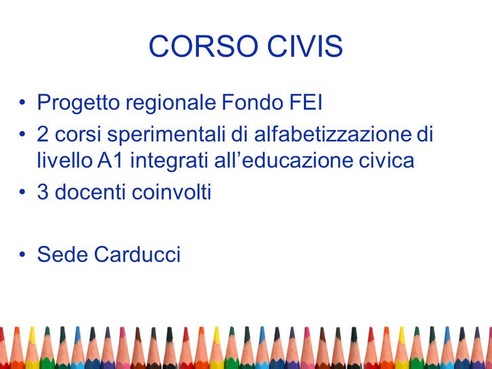 CORSO CIVIS Progetto regionale Fondo FEI 2 corsi sperimentali di alfabetizzazione di livello A1 integrati alleducazione civica 3 docenti coinvolti Sede Carducci