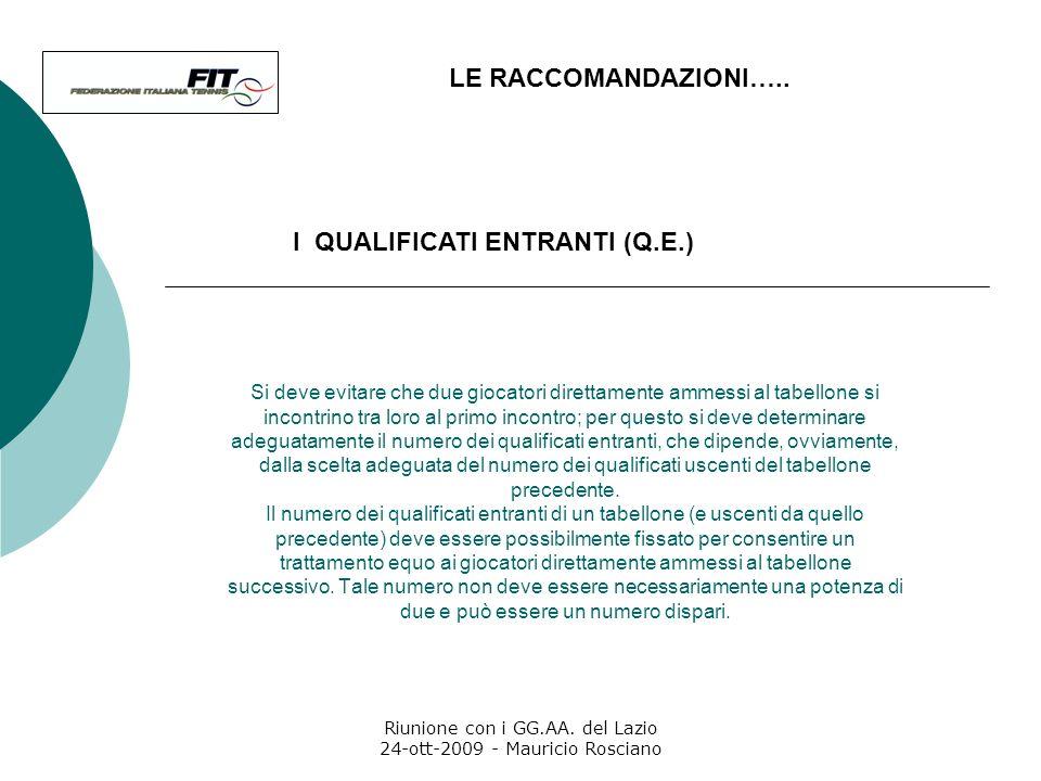 Riunione con i GG.AA. del Lazio 24-ott-2009 - Mauricio Rosciano LE RACCOMANDAZIONI….. Si consiglia di evitare che un giocatore, dopo il primo incontro