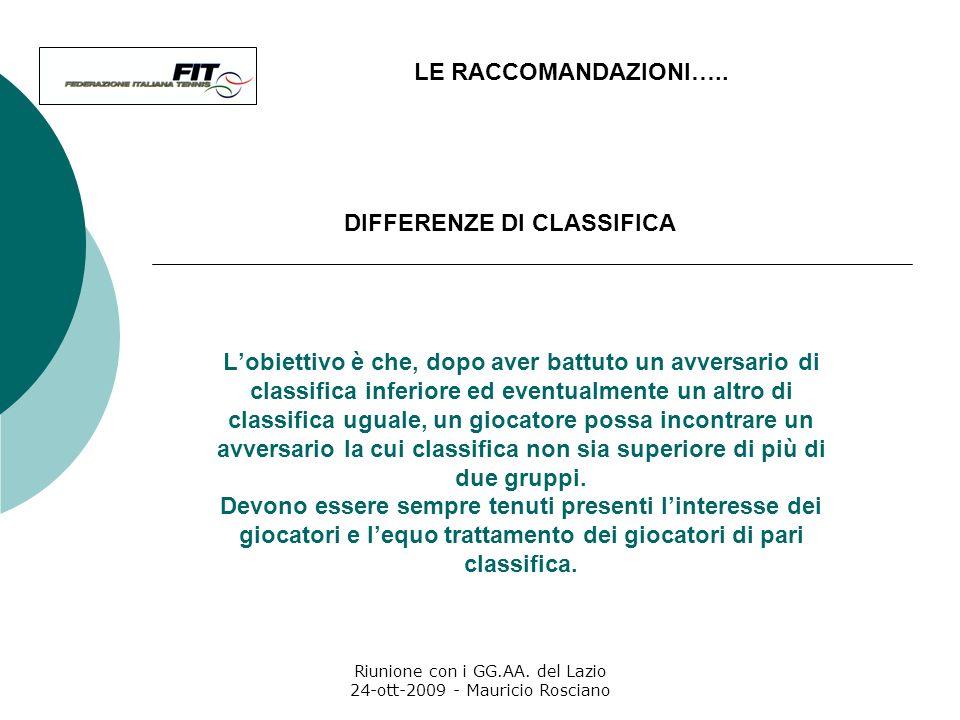 Riunione con i GG.AA. del Lazio 24-ott-2009 - Mauricio Rosciano LE RACCOMANDAZIONI….. Salvo il caso del tabellone finale, tutti i giocatori direttamen