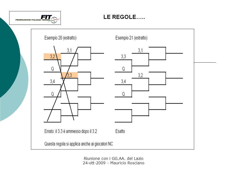 Riunione con i GG.AA. del Lazio 24-ott-2009 - Mauricio Rosciano In qualsiasi tipo di tabellone, tutti i giocatori aventi la stessa classifica devono e
