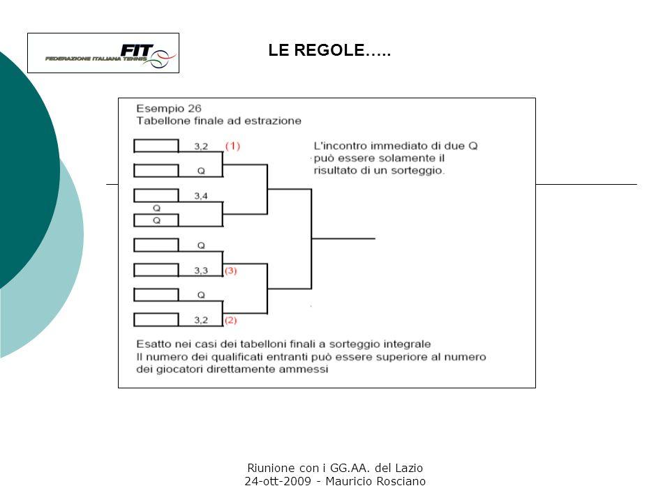 Riunione con i GG.AA. del Lazio 24-ott-2009 - Mauricio Rosciano I qualificati entranti, invece, possono essere posti nel tabellone anche un turno avan