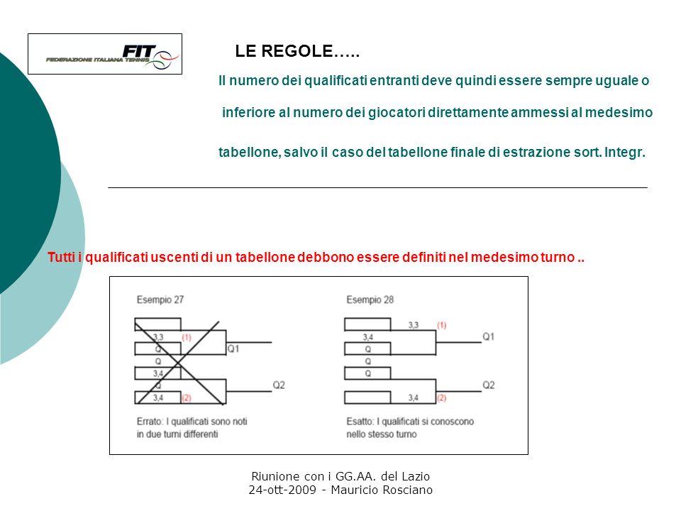 Riunione con i GG.AA. del Lazio 24-ott-2009 - Mauricio Rosciano LE REGOLE…..