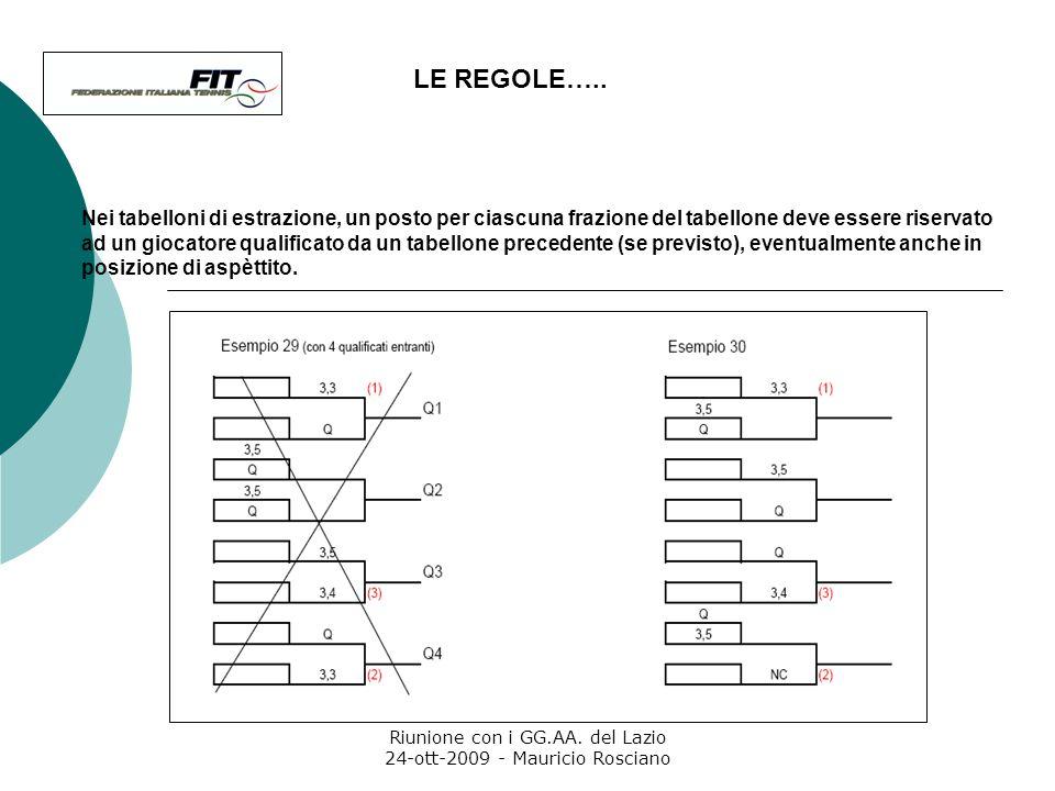 Riunione con i GG.AA. del Lazio 24-ott-2009 - Mauricio Rosciano Il numero dei qualificati entranti deve quindi essere sempre uguale o inferiore al num
