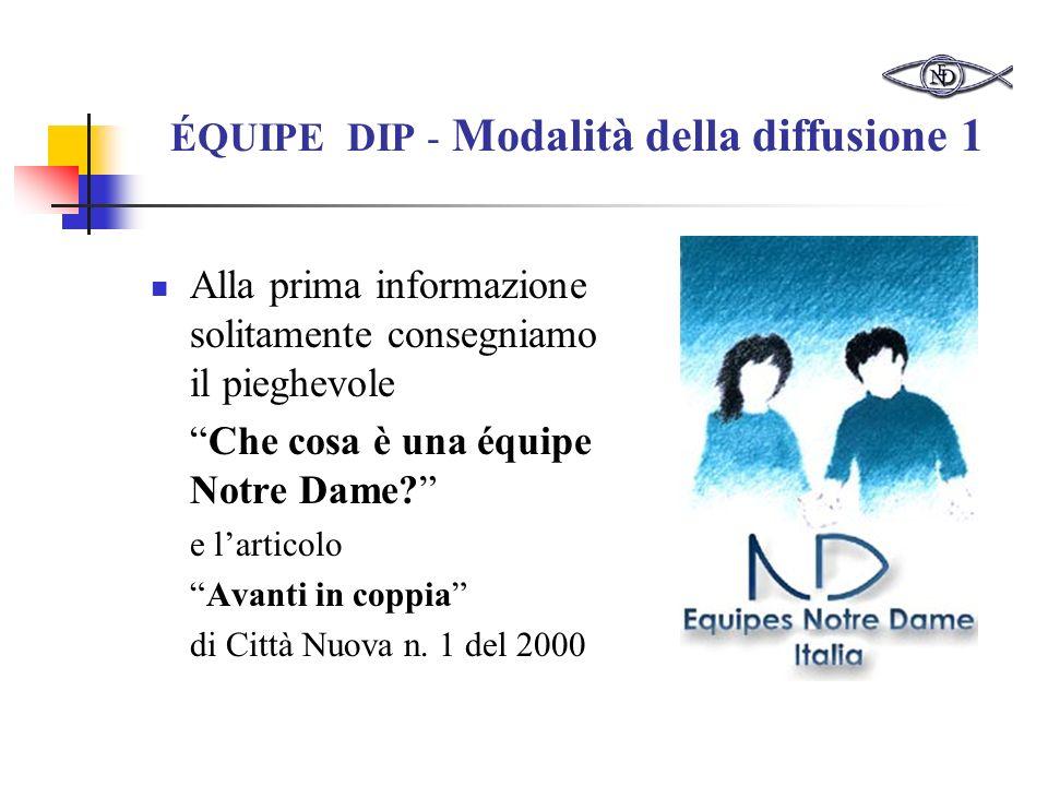 ÉQUIPE DIP - Modalità della diffusione 1 Alla prima informazione solitamente consegniamo il pieghevole Che cosa è una équipe Notre Dame? e larticolo A