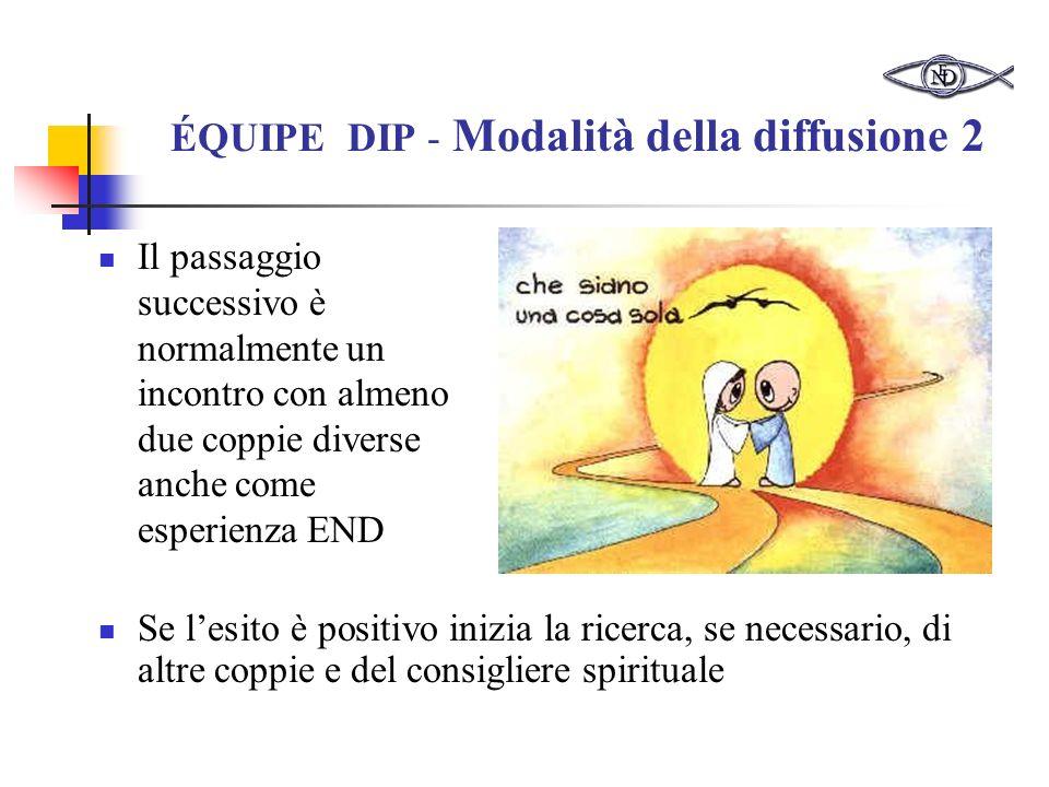 ÉQUIPE DIP - Modalità della diffusione 2 Il passaggio successivo è normalmente un incontro con almeno due coppie diverse anche come esperienza END Se