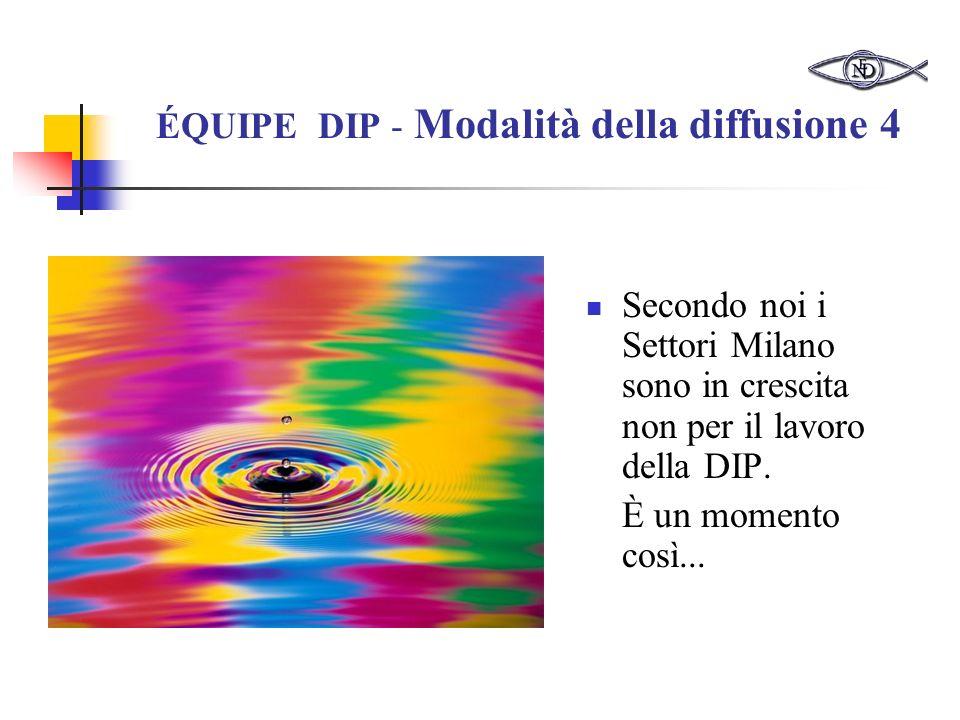 ÉQUIPE DIP - Modalità della diffusione 4 Secondo noi i Settori Milano sono in crescita non per il lavoro della DIP.