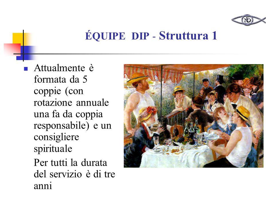 ÉQUIPE DIP - Struttura 1 Attualmente è formata da 5 coppie (con rotazione annuale una fa da coppia responsabile) e un consigliere spirituale Per tutti la durata del servizio è di tre anni