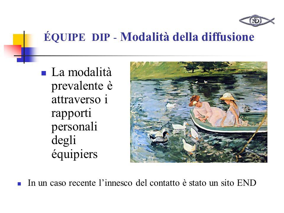 ÉQUIPE DIP - Modalità della diffusione La modalità prevalente è attraverso i rapporti personali degli équipiers In un caso recente linnesco del contatto è stato un sito END