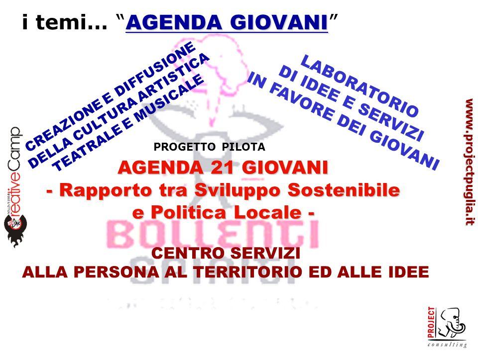 www.projectpuglia.it PROJECT E LA RETE BOLLENTE SI STA AVVIANDO UNA RETE CON I TRE PROGETTI ACCOMPAGNATI DA PROJECT (Agenda Giovani, Giovani Gesti di Memoria e Giovani Sicuri) ATTRAVERSO UN PROTOCOLLO TRA GLI STESSI IN SEGUITO SI AGGREGHERANNO ANCHE ALTRI PROGETTI CHE SONO SUPPORTATI A VARIO TITOLO DALLA PROJECT O DA SUE AZIENDE PARTNERS NONCHE QUELLI CHE CONDIVIDERANNO LIDEA DI UNA RETE COMUNE