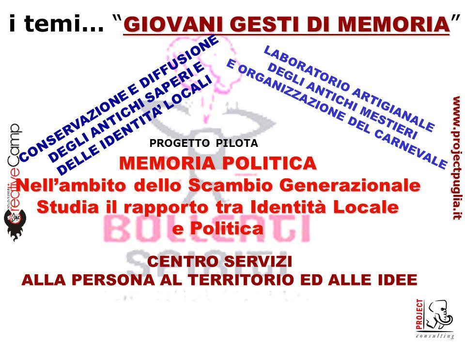 www.projectpuglia.it LA FILOSOFIA DELLA RETE SI FONDA SULLA DEFINIZIONE DI TEMI CENTRALI CHE CONNOTANO GLI INTERVENTI (PER OGNI PROGETTO) E SUI QUALI VENGONO SCAMBIATE PRINCIPALMENTE LE CONOSCENZE NEL CASO DELLA RETE IN FASE DI START-UP: 1.AGENDA GIOVANI: SVILUPPO SOSTENIBILE 2.GIOVANI GESTI DI MEMORIA: IDENTITA LOCALI 3.GIOVANI SICURI: ANTICHI MESTIERI