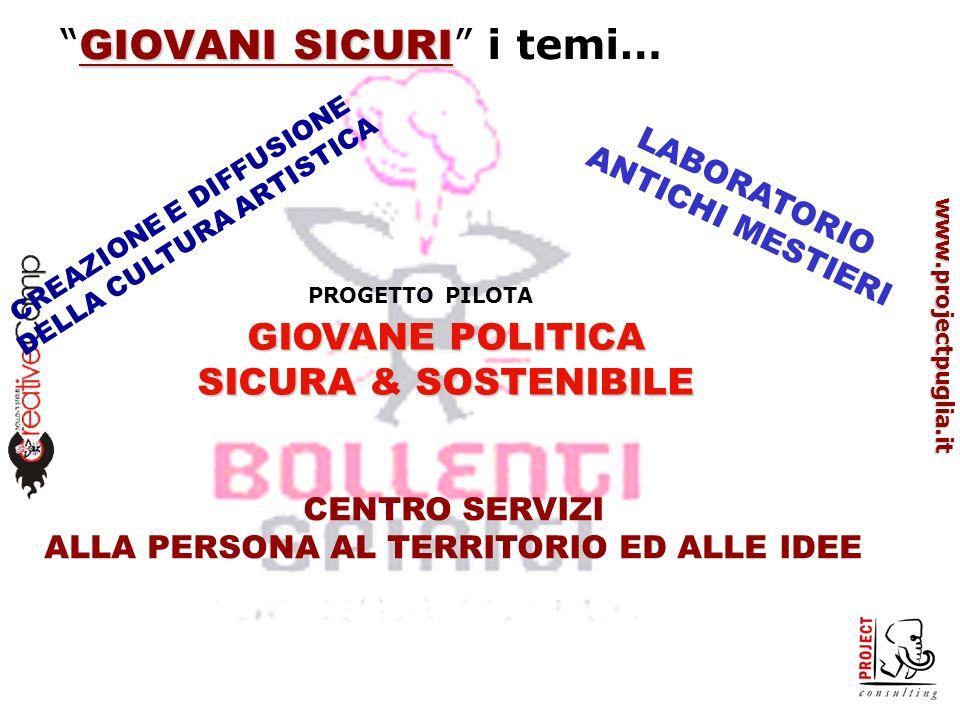 www.projectpuglia.it GIOVANI SICURI GIOVANI SICURI i temi… PROGETTO PILOTA GIOVANE POLITICA SICURA & SOSTENIBILE CREAZIONE E DIFFUSIONE DELLA CULTURA ARTISTICA CENTRO SERVIZI ALLA PERSONA AL TERRITORIO ED ALLE IDEE LABORATORIO ANTICHI MESTIERI