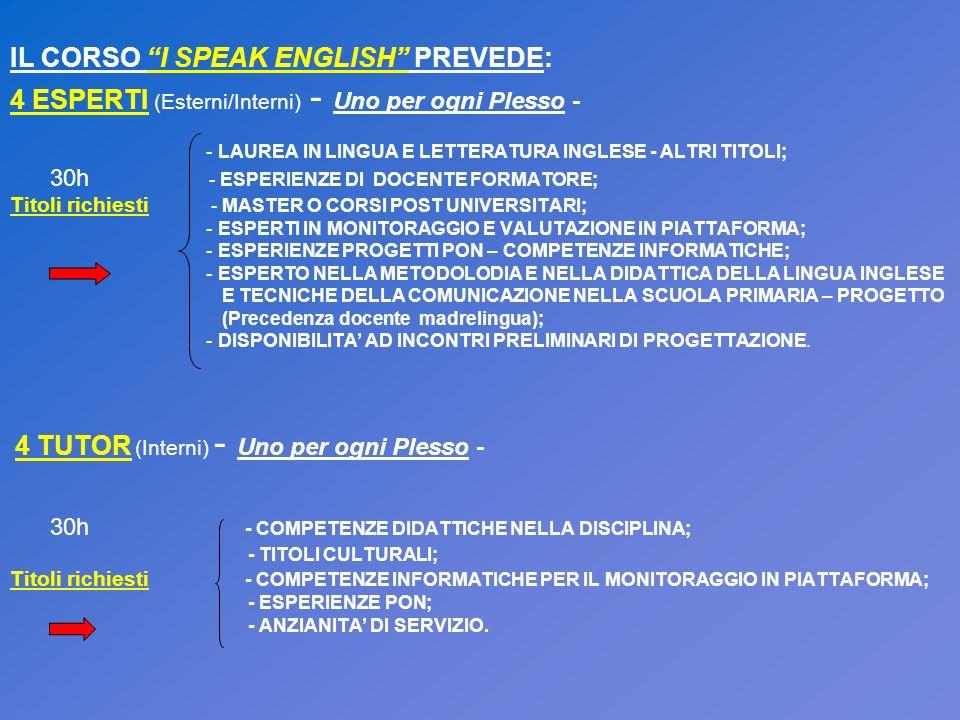 IL CORSO I SPEAK ENGLISH PREVEDE: 4 ESPERTI (Esterni/Interni) - Uno per ogni Plesso - - LAUREA IN LINGUA E LETTERATURA INGLESE - ALTRI TITOLI; 30h - E