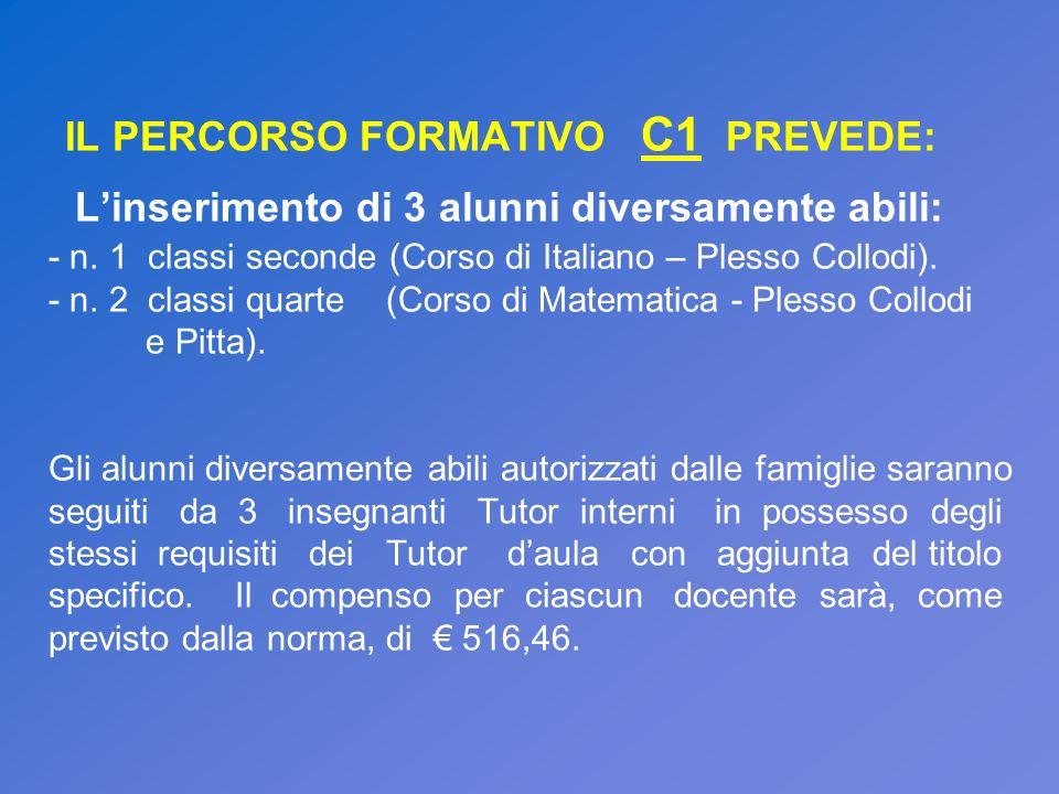 IL PERCORSO FORMATIVO C1 PREVEDE: Linserimento di 3 alunni diversamente abili: - n. 1 classi seconde (Corso di Italiano – Plesso Collodi). - n. 2 clas