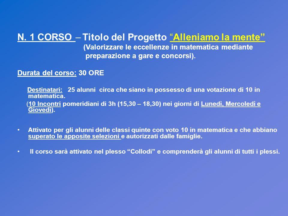 N. 1 CORSO – Titolo del Progetto Alleniamo la mente (Valorizzare le eccellenze in matematica mediante preparazione a gare e concorsi). Durata del cors