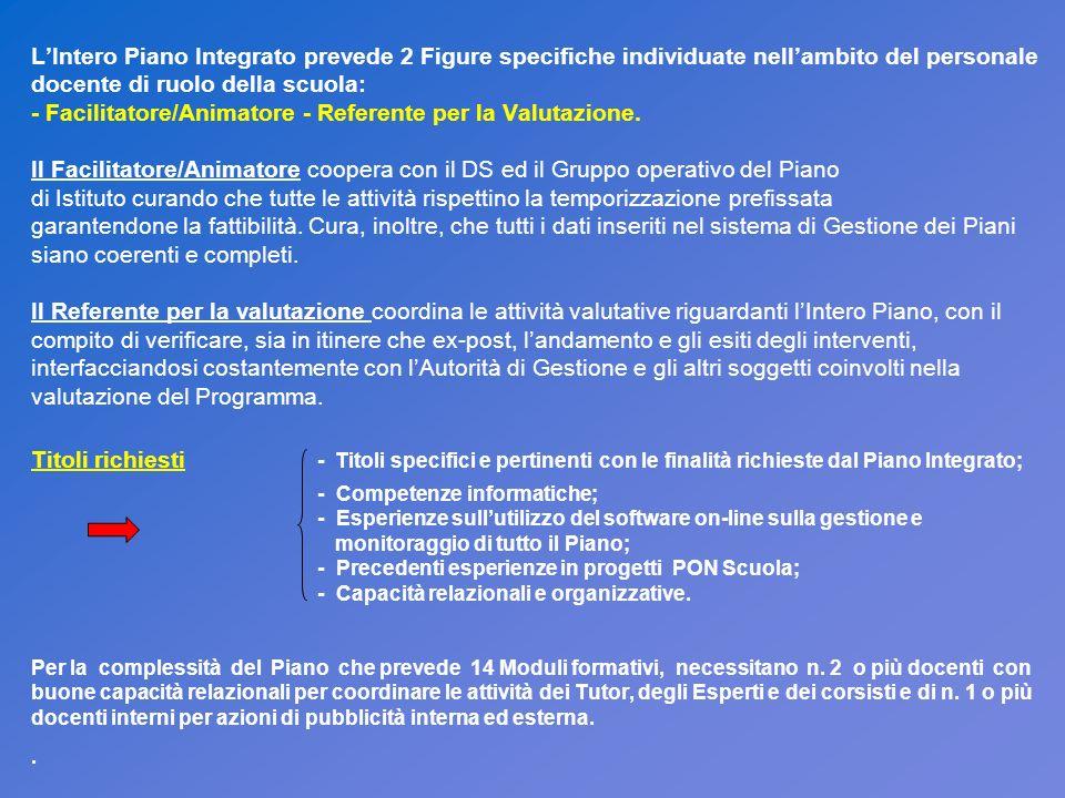 LIntero Piano Integrato prevede 2 Figure specifiche individuate nellambito del personale docente di ruolo della scuola: - Facilitatore/Animatore - Ref