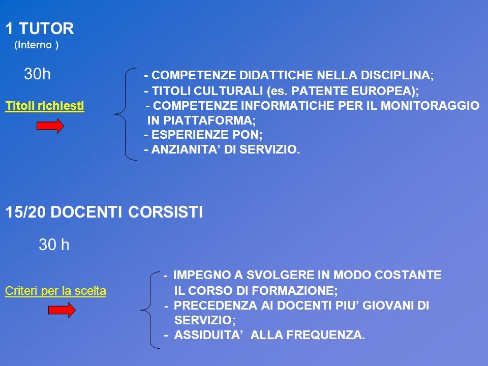 1 TUTOR (Interno ) 30h - COMPETENZE DIDATTICHE NELLA DISCIPLINA; - TITOLI CULTURALI (es. PATENTE EUROPEA); Titoli richiesti - COMPETENZE INFORMATICHE
