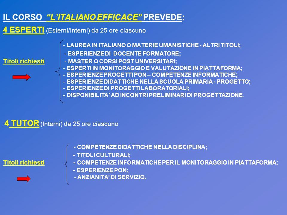 IL CORSO LITALIANO EFFICACE PREVEDE: 4 ESPERTI (Esterni/Interni) da 25 ore ciascuno - LAUREA IN ITALIANO O MATERIE UMANISTICHE - ALTRI TITOLI; - ESPER