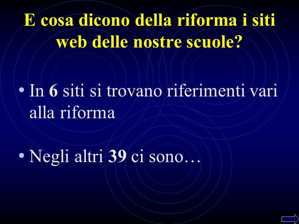 E cosa dicono della riforma i siti web delle nostre scuole? In 6 siti si trovano riferimenti vari alla riforma Negli altri 39 ci sono…