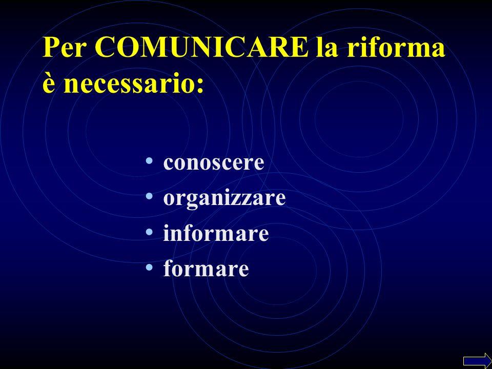 Per COMUNICARE la riforma è necessario: conoscere organizzare informare formare