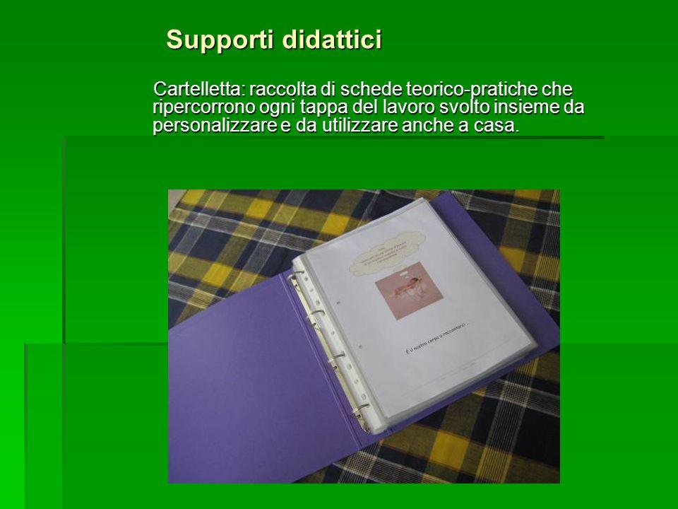 Cartelletta: raccolta di schede teorico-pratiche che ripercorrono ogni tappa del lavoro svolto insieme da personalizzare e da utilizzare anche a casa.