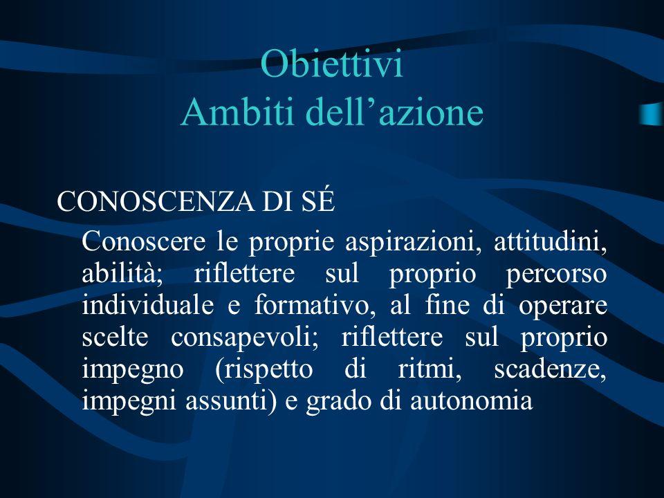 Obiettivi Ambiti dellazione CONOSCENZA DI SÉ Conoscere le proprie aspirazioni, attitudini, abilità; riflettere sul proprio percorso individuale e form
