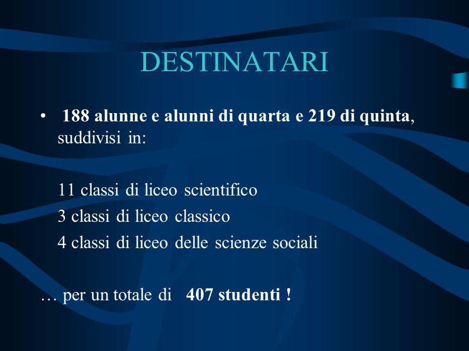 DESTINATARI 188 alunne e alunni di quarta e 219 di quinta, suddivisi in: 11 classi di liceo scientifico 3 classi di liceo classico 4 classi di liceo d