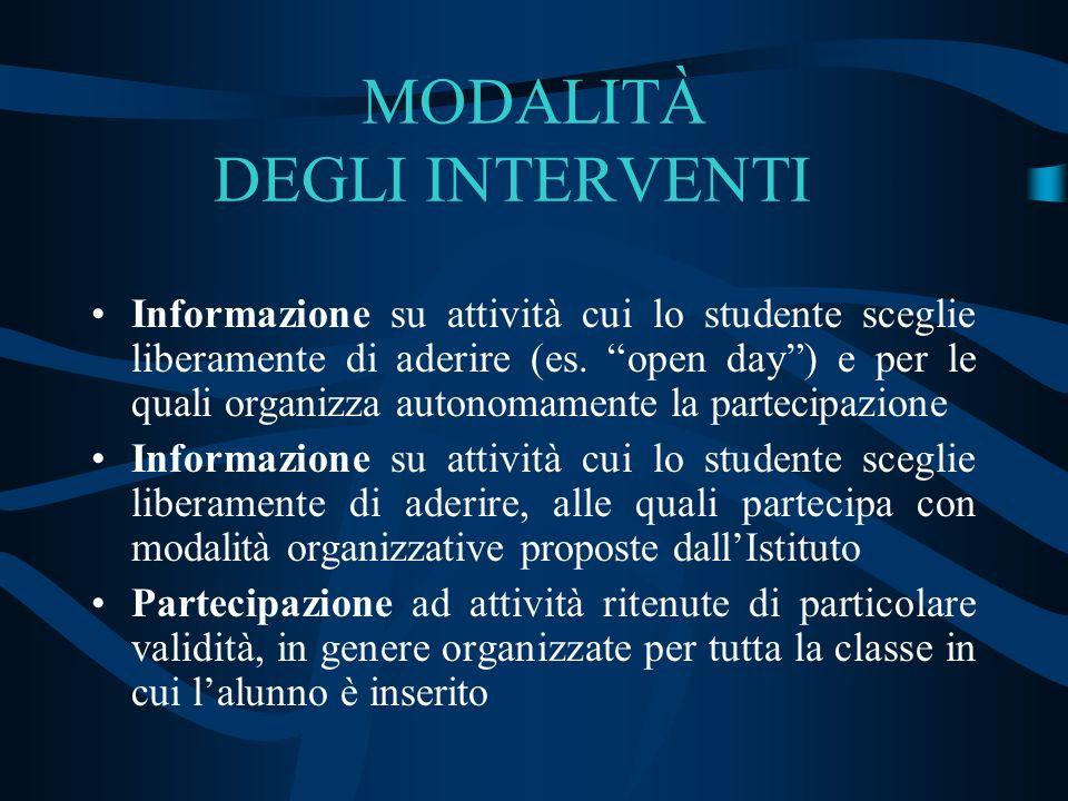 MODALITÀ DEGLI INTERVENTI Informazione su attività cui lo studente sceglie liberamente di aderire (es. open day) e per le quali organizza autonomament
