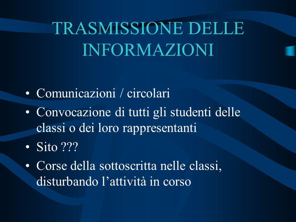TRASMISSIONE DELLE INFORMAZIONI Comunicazioni / circolari Convocazione di tutti gli studenti delle classi o dei loro rappresentanti Sito ??? Corse del