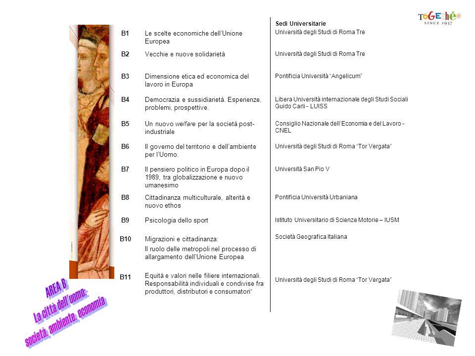B1Le scelte economiche dellUnione Europea Sedi Universitarie Università degli Studi di Roma Tre B2Vecchie e nuove solidarietà Università degli Studi di Roma Tre B3Dimensione etica ed economica del lavoro in Europa Pontificia Università Angelicum B4Democrazia e sussidiarietà.