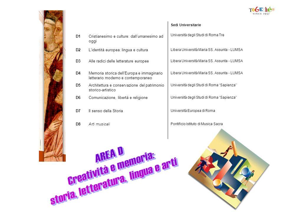D1Cristianesimo e culture: dallumanesimo ad oggi Sedi Universitarie Università degli Studi di Roma Tre D2Lidentità europea: lingua e cultura Libera Università Maria SS.
