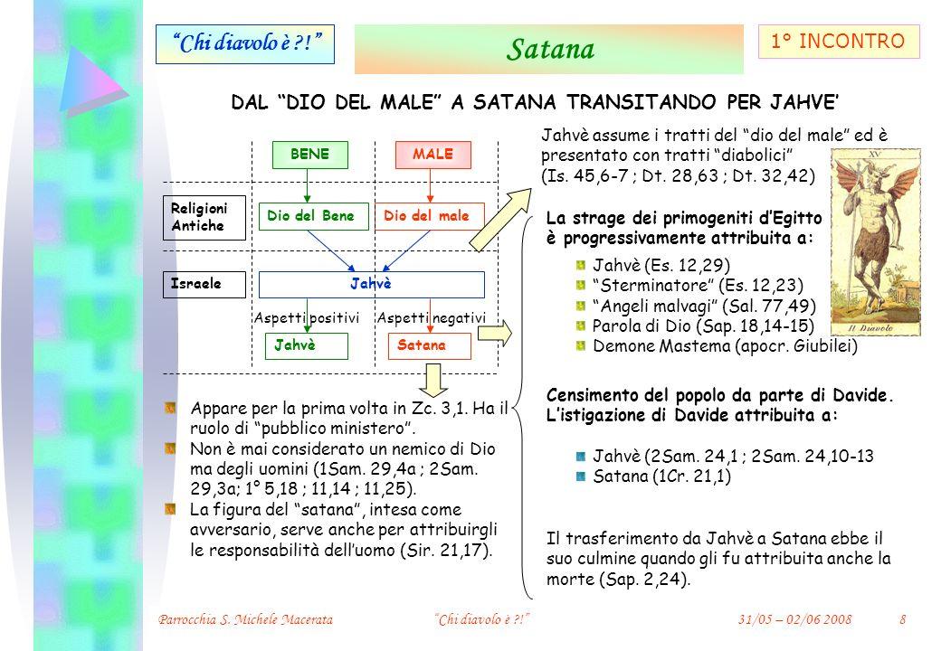 I miei Appunti Chi diavolo è ?! Parrocchia S. Michele MacerataChi diavolo è ?!31/05 – 02/06 200839