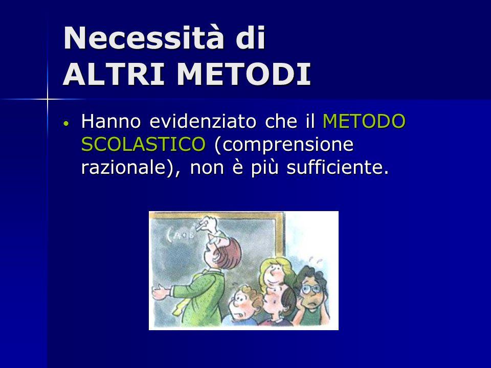 Necessità di ALTRI METODI Hanno evidenziato che il METODO SCOLASTICO (comprensione razionale), non è più sufficiente. Hanno evidenziato che il METODO