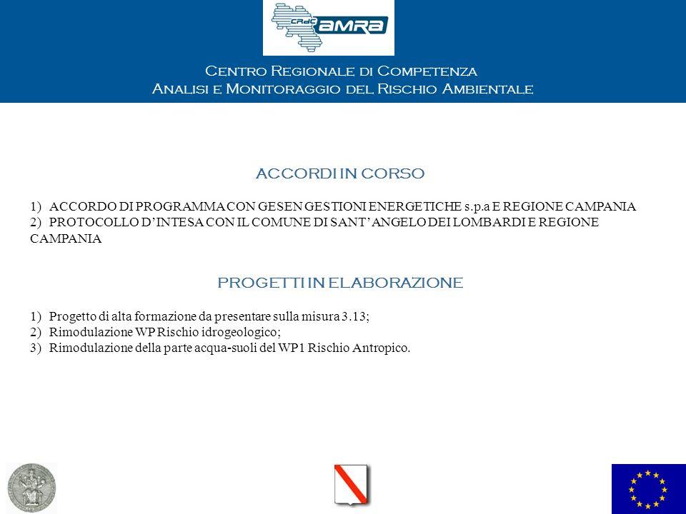 Centro Regionale di Competenza Analisi e Monitoraggio del Rischio Ambientale WP3 – S.