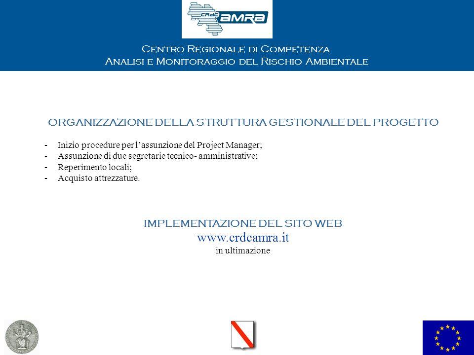Centro Regionale di Competenza Analisi e Monitoraggio del Rischio Ambientale ORGANIZZAZIONE DELLA STRUTTURA GESTIONALE DEL PROGETTO - Inizio procedure
