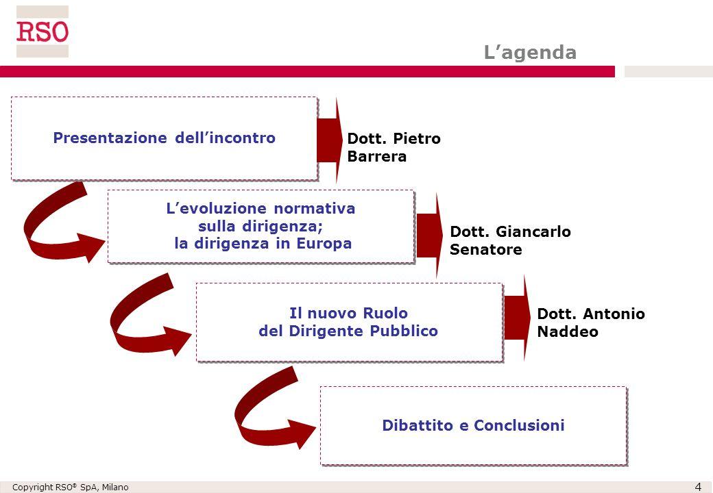 Copyright RSO ® SpA, Milano 4 Lagenda Presentazione dellincontro Il nuovo Ruolo del Dirigente Pubblico Il nuovo Ruolo del Dirigente Pubblico Dott.