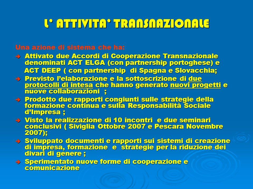 L ATTIVITA TRANSNAZIONALE Una azione di sistema che ha: Attivato due Accordi di Cooperazione Transnazionale denominati ACT ELGA (con partnership porto