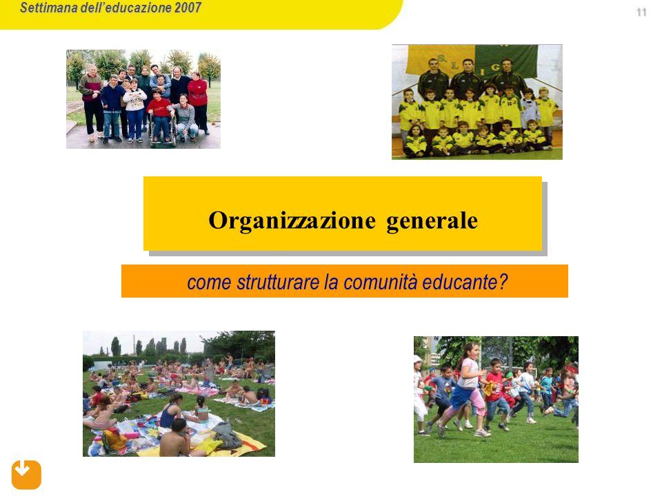 11 Settimana delleducazione 2007 come strutturare la comunità educante? Organizzazione generale